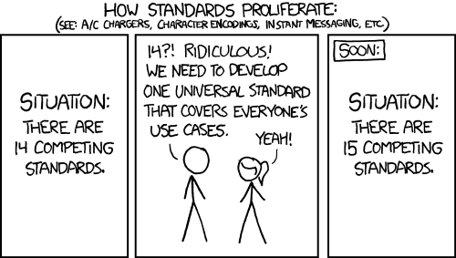 XKCD on Standards